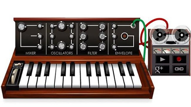 In the mid-1960s, Dr. Robert Moog unleashed a new universe of sounds into musicdom with his invention of the electronic analog Moog Synthesizer.
