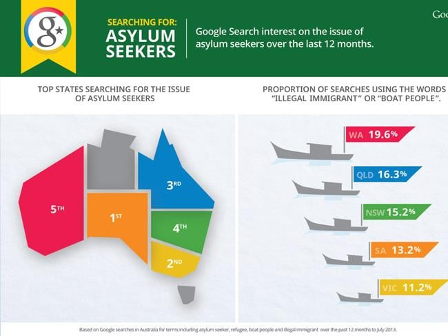 Australians turn to Google for real answers on refugees ...