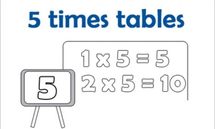 Times tables for kids: 5 times tables