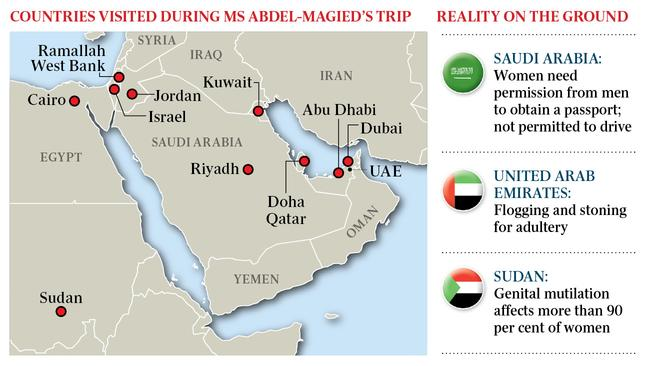 Countries visited during Ms Abdel-Magied's trip.