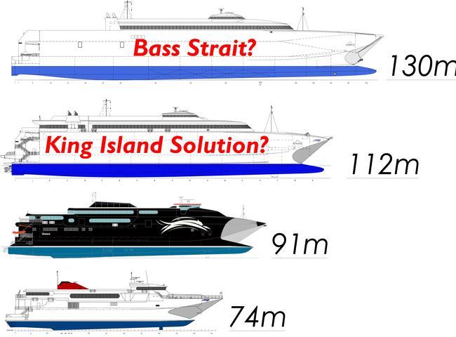 Incat's Bass Strait Ferry length comparison, with the original Bass Strait ferry at 74m.
