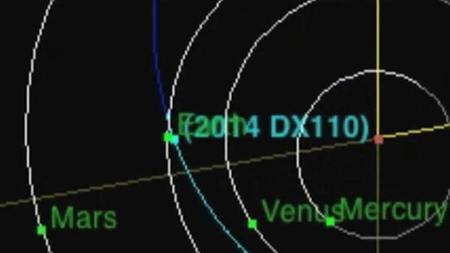 Across the universe .... the bright blue dot on this graph shows the DX110 asteroid's journey.