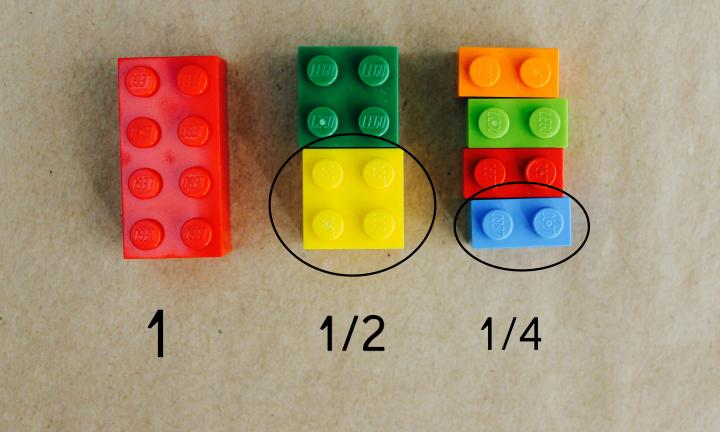 How to teach fractions with LEGO