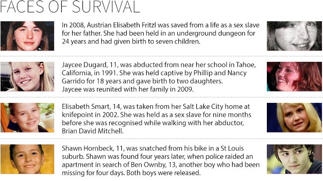 Surviving kidnap victims