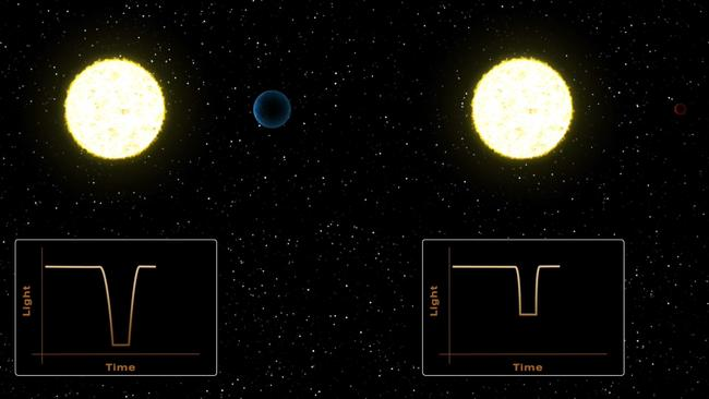 When an alien planet crosses between us and its star, it casts a shadow. The characteristics of that shadow can tell us a lot. Picture: NASA Goddard Space Centre