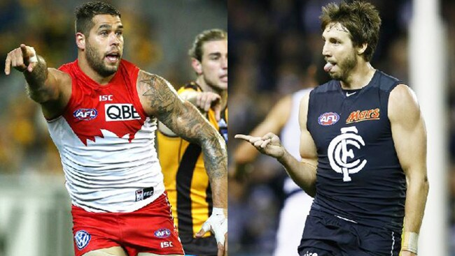 Lance Franklin topped the voting as the best value recruit while Dale Thomas was voted the worst value.