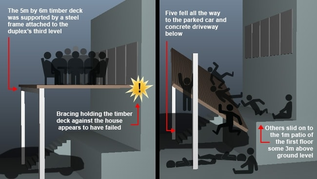 The possible scenario which left 10 people injured.