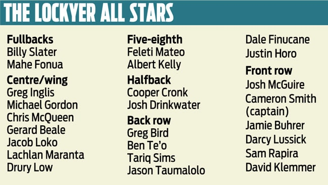 SuperCoach: Lockyer All Stars