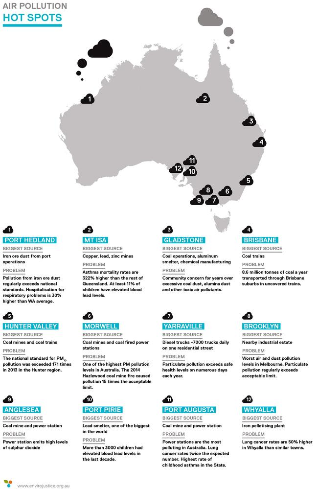 Air pollution hot spots in Australia. Supplied by Environmental Justice Australia.