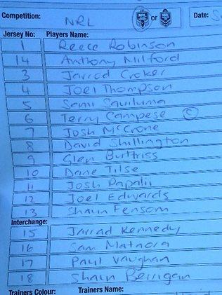 Twitter pic: Canberra team sheet