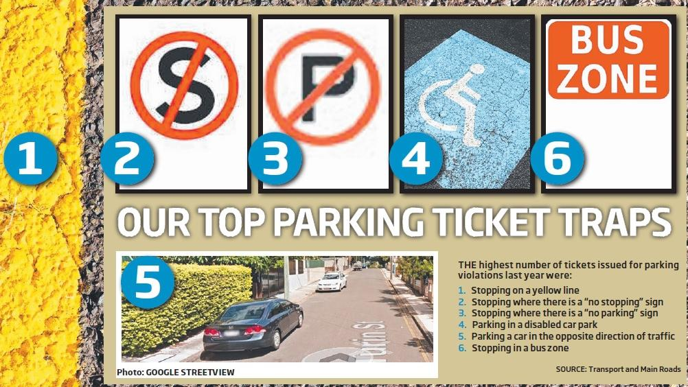 Parking Fines How To Avoid Get Out Of Paying For A Parking Ticket - Car sign meaningsroad signs that confuse drivers are to be scrapped daily mail online