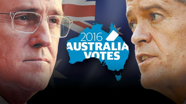 Australian Federal Election 2016 Terms Results