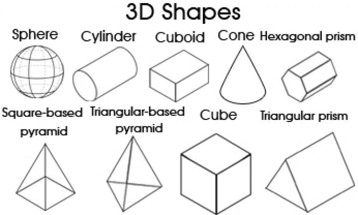 3d shapes for kids kidspot Where can i print 3d objects