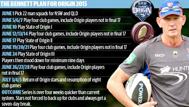 Wayne Bennett's plan to change Origin and protect players.