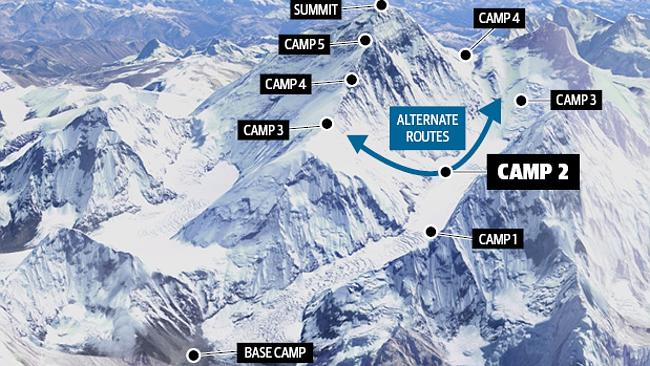 Inside Mount Everest ... the many camps at the world's tallest peak.