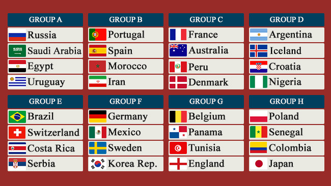 Image result for pic of 2018 world cup draws