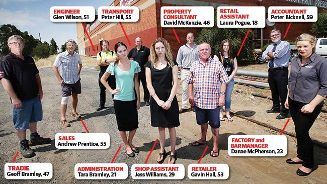 Shepparton people concerned for the future.