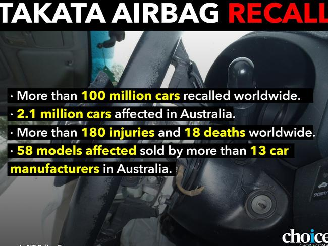 The ACCC is now investigating the Takata airbag recall. Picture: Choice