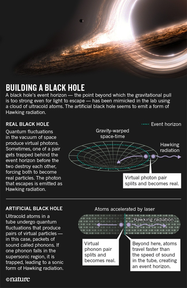 black holes hawking radiation - photo #45