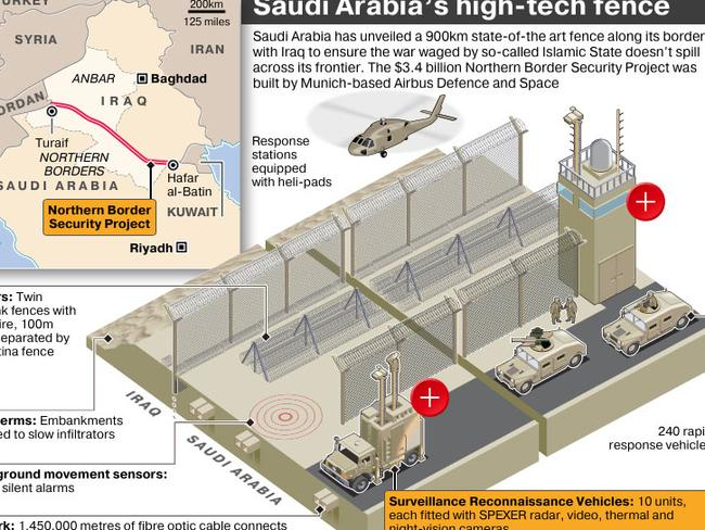 Hi-tech fence ... Saudi Arabia has unveiled a 900km state-of-the art fence along its border with Iraq to ensure the war waged by so-called Islamic State doesn't spill across its frontier. Picture: Supplied