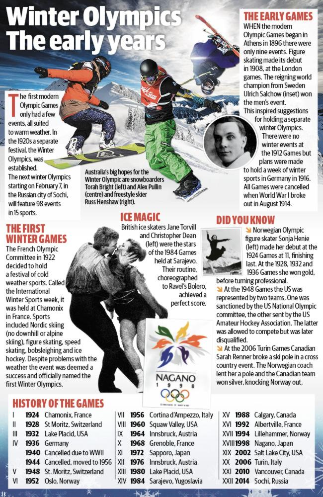 A history of the games: From Chamonix in 1924 to Sochi in 2014