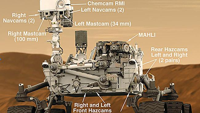 This graphic shows the locations of the cameras on NASA's Curiosity rover. Image courtesy of NASA