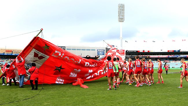 AFL - Power v Sydney Swans