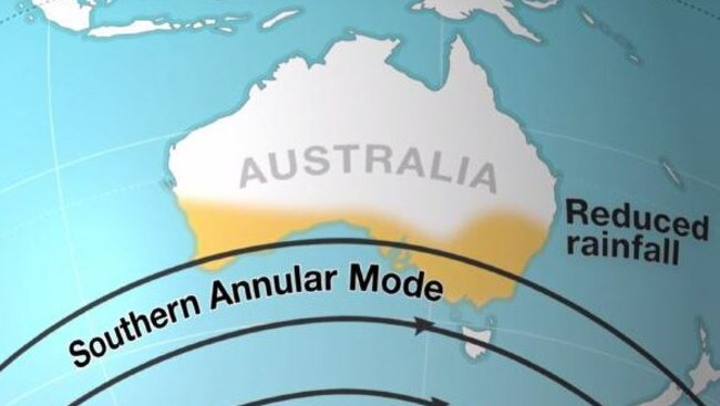 The Southern Annular Mode is top dog of Australia's weather this summer