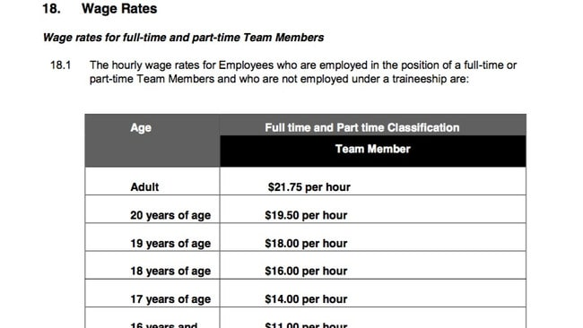 Existing wage rates at Grill'd.