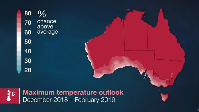 Australia weather: Summer to be hotter than average