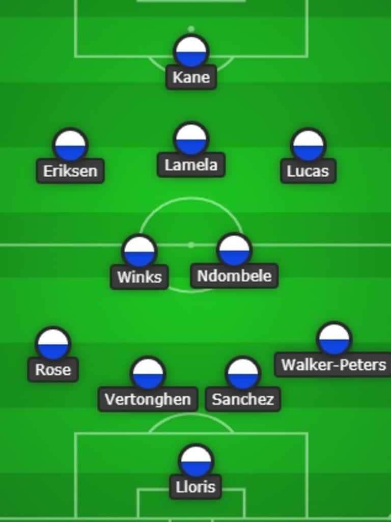 How Tottenham could line up for Round 1.
