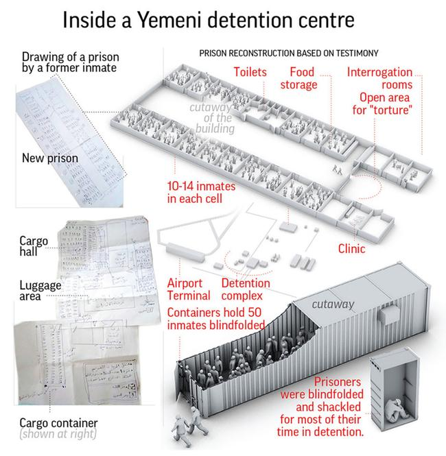Inside a Yemeni Detention centre. Picture: AP