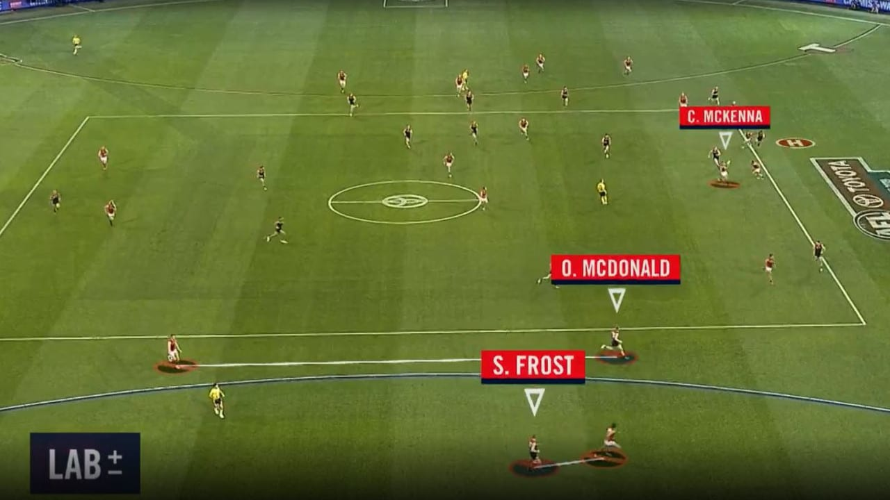 McDonald and Frost both run off their forwards.
