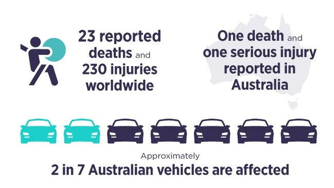 One person died and another was seriously injured as a result of the Beta type airbags in Australia. Picture: ACCC