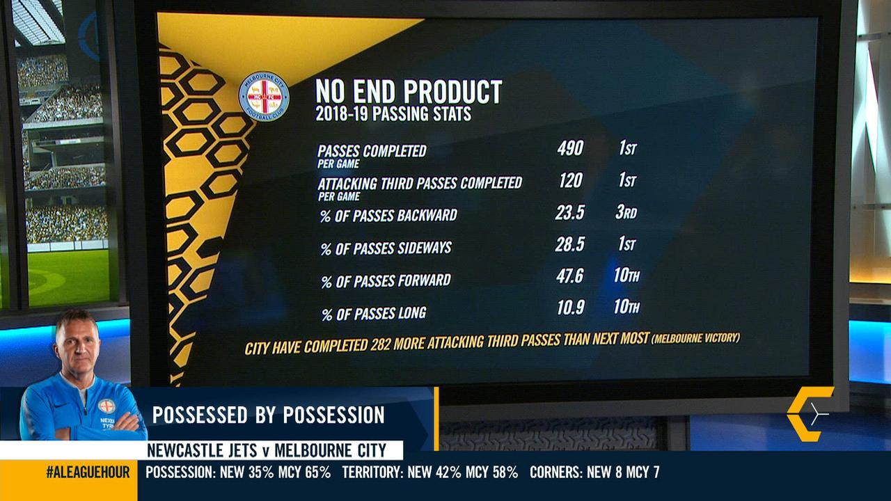 These Melbourne City stats are baffling