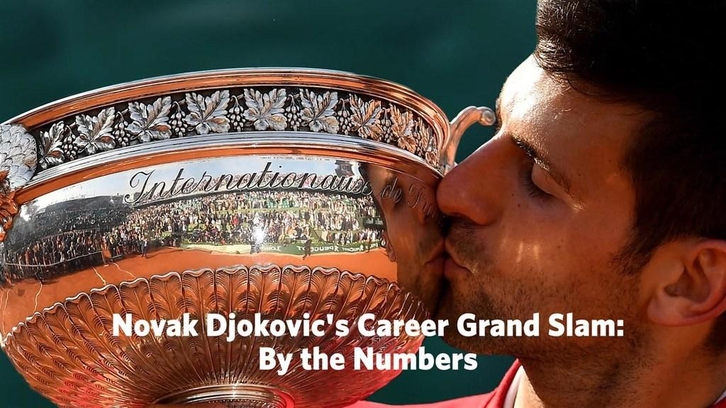 Novak Djokovic's Career Grand Slam: By the Numbers