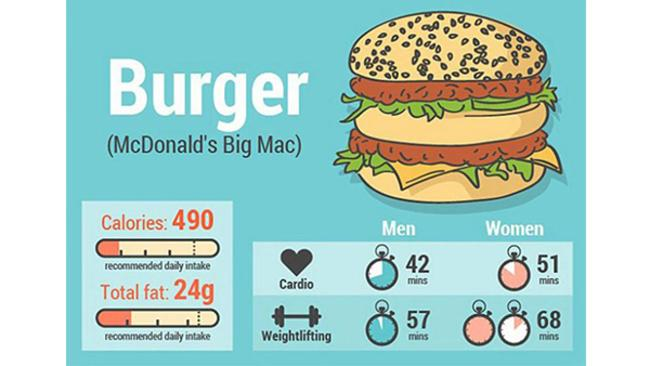How many calories should you eat if you want to lose weight fast