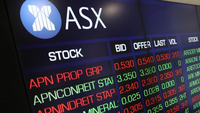 ASX200 edges higher shrugging off earlier losses – NEWS.com.au
