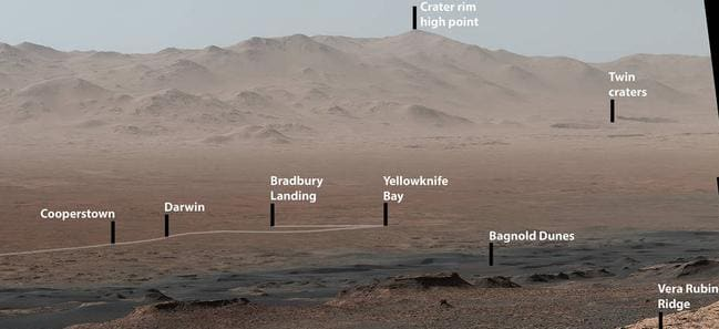 """A viewpoint on """"Vera Rubin Ridge"""" provided NASA's Curiosity Mars rover shows where it began its mission inside Gale Crater, plus more-distant features of the crater. Picture: NASA/JPL-Caltech/MSSS"""