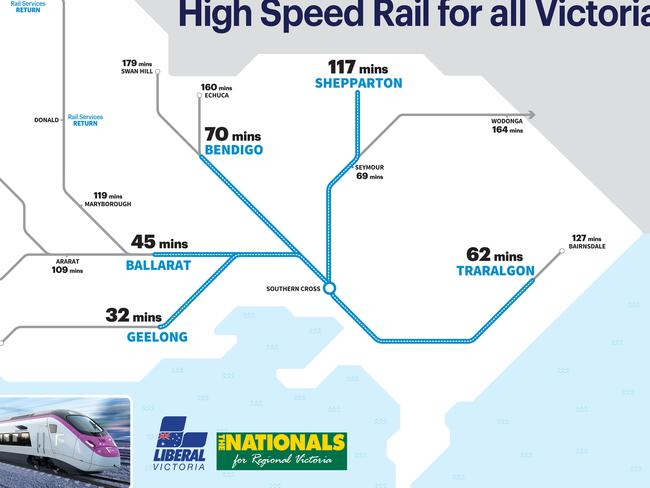 The high speed regional rail network upgrade proposed by the Victorian Liberal Party. Picture: AAP/Liberal Party