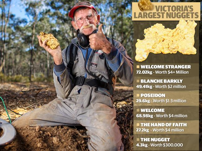 Gold in Victoria: Prospecting enthusiasts return to Golden