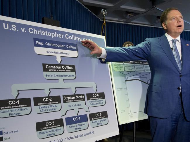Geoffrey Berman, the United States lawyer for the Southern District of New York, announces an indictment of Congressman Christopher Collins. Picture: AP