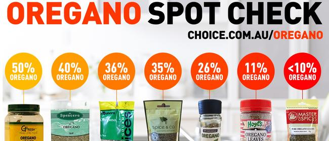 The CHOICE test on how real your oregano really is.