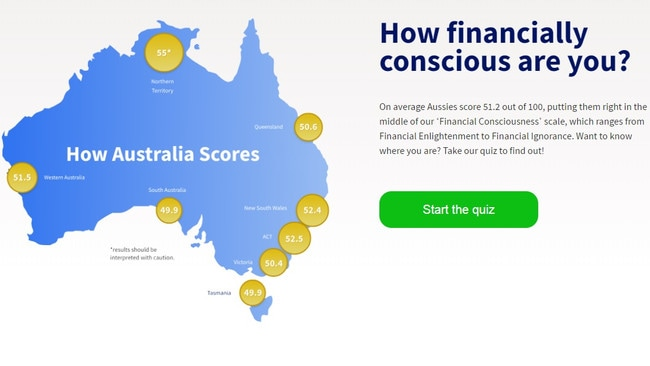 A third of Aussies will fail this vital test. Picture: comparethemarket.com.au