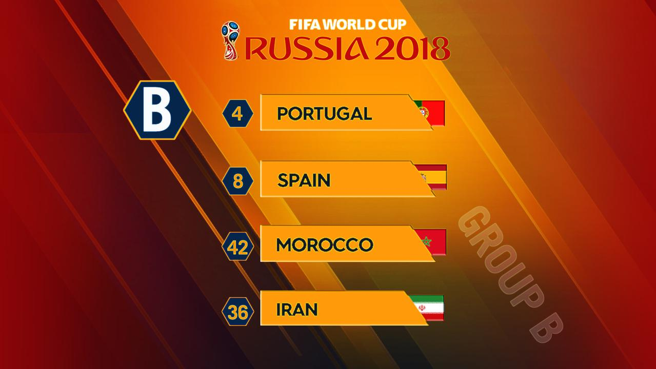 Group B at the 2018 World Cup