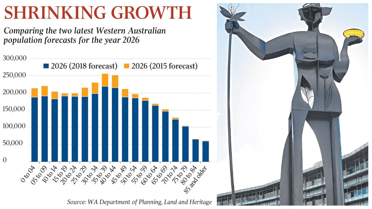 Planners scale back growth in Western Australia