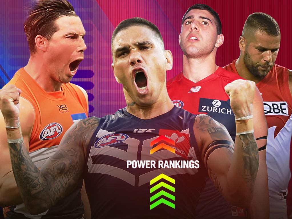 See where your club ranks in this week's edition of the Fox Footy Power Rankings.