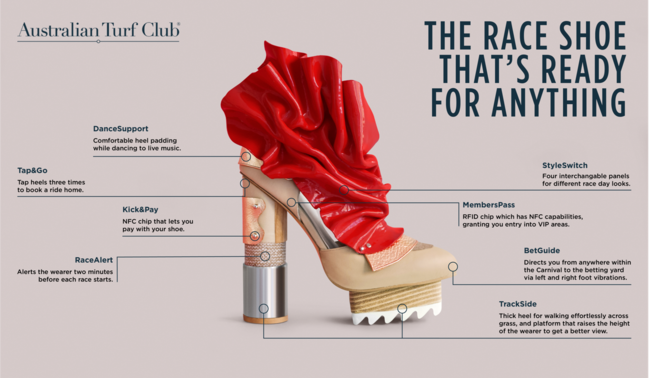 The Sydney Spring Carnival really is stepping things up with this quirky heel.