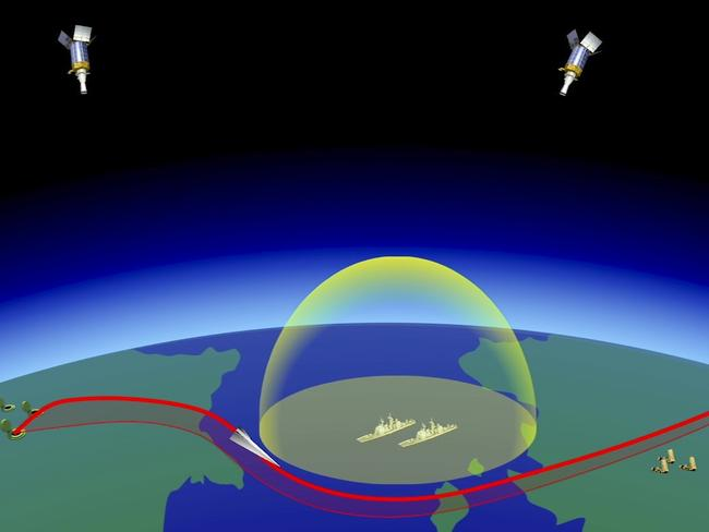 A computer simulation shows the Avangard hypersonic vehicle manoeuvring to bypass missile defences en route to target. Picture: RU-RTR Russian Television via AP