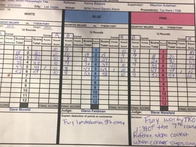 The scorecard from the Tyson Fury win over Deontay Wilder.